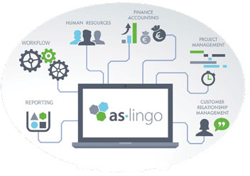 AS-Lingo: An All-Inclusive ERP System for Financial Process Optimization and Automation