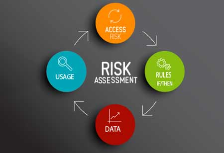 Understanding Model Risk to Compete in Today's Data-Centric World