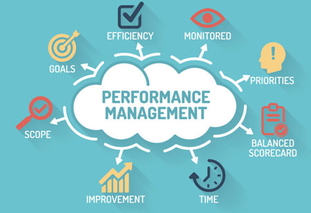 Is It Good To Use A Bell Curve in Performance Management?
